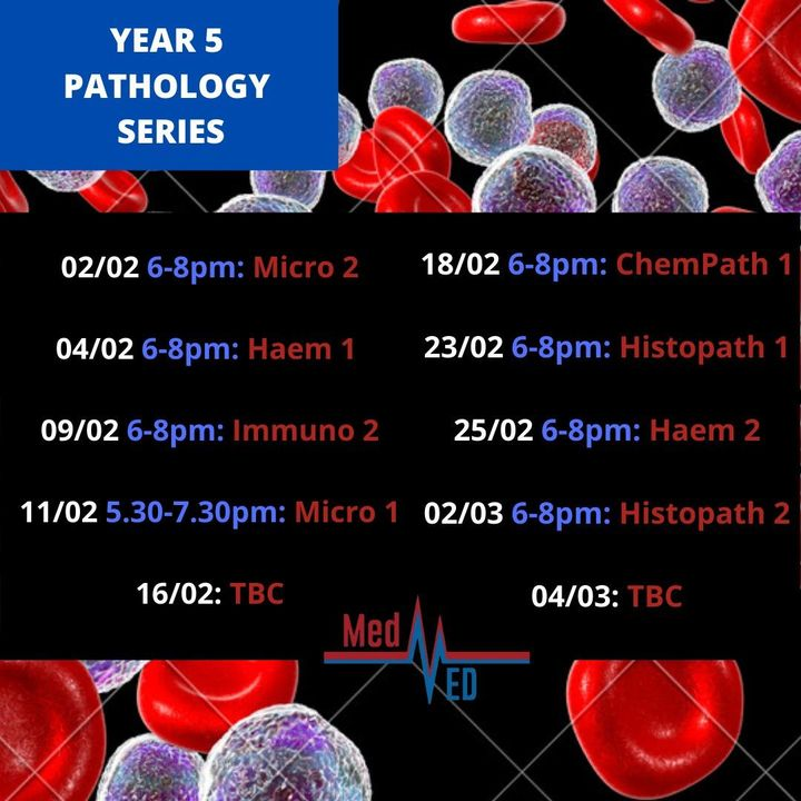 MedEd Year 5 Pathology Lecture Series